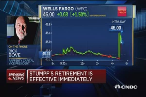 Bove on Wells Fargo: A sell is a sell