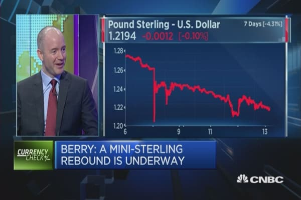 Too premature to say worst is behind GBP: Strategist