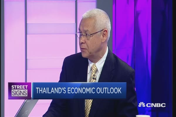 Thai markets might face more uncertainty: Expert