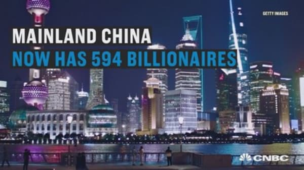 Meet China's richest billionaires