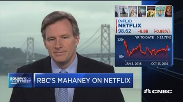 Mahaney: More positive sentiment in internet sector