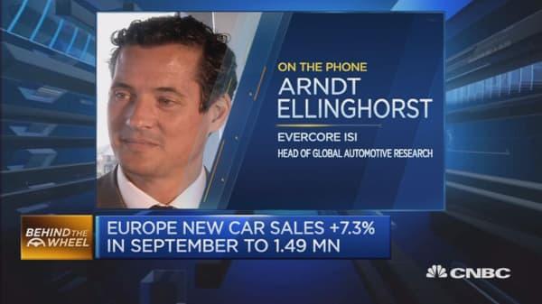 European car sales jump 7.2% in September