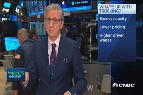 Pisani: Banks leading the way