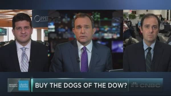 Trust the 'Dogs of the Dow' theory?