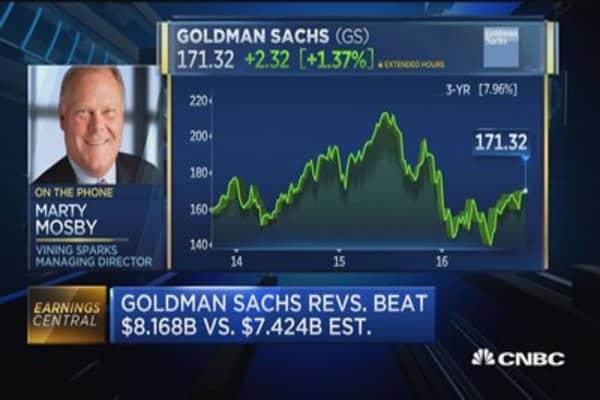 Goldman Sachs Q3 surprise
