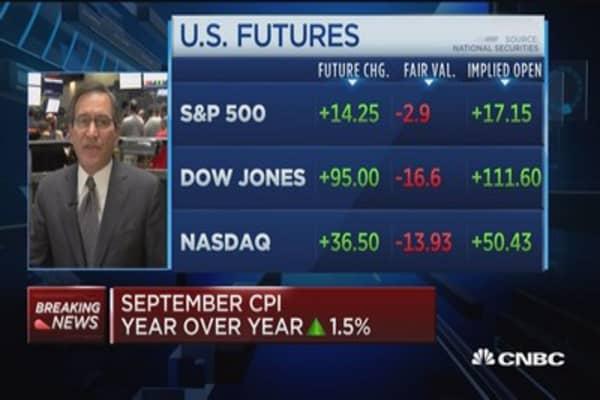 CPI up 0.3% in September