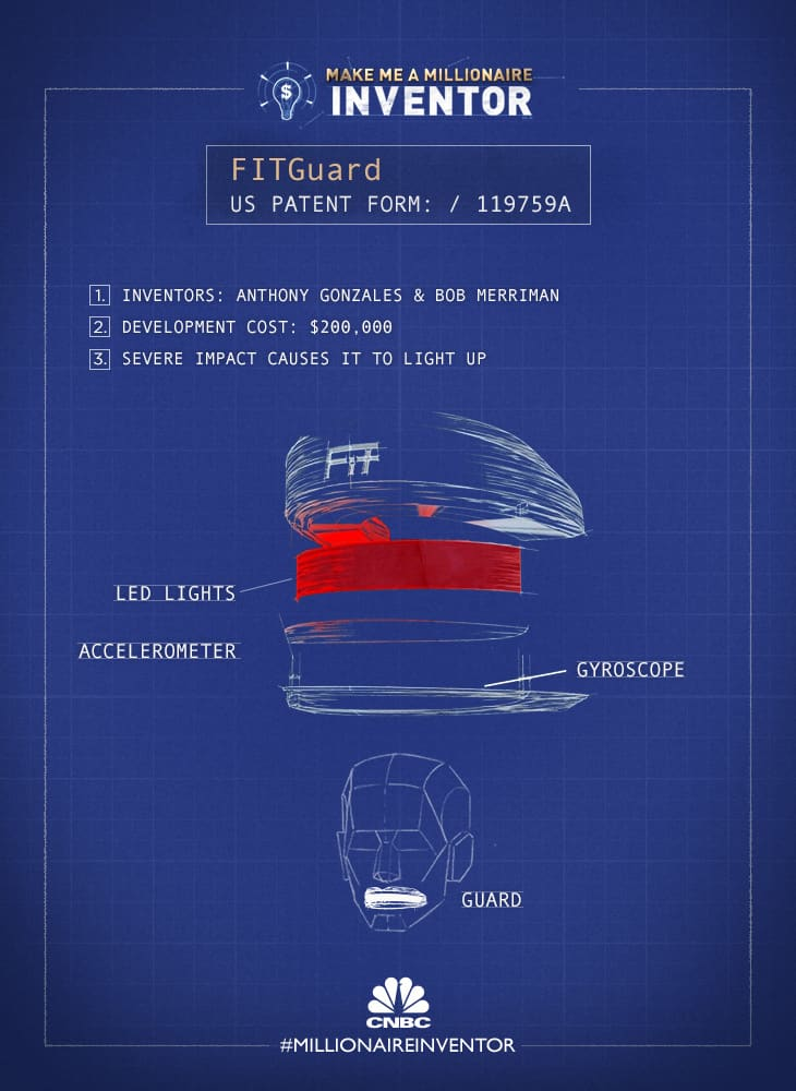 Fitguard blueprint