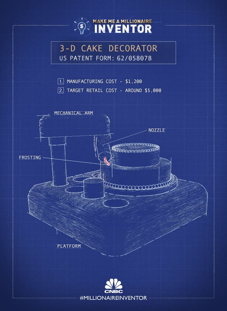 3D Cake Decorator blueprint