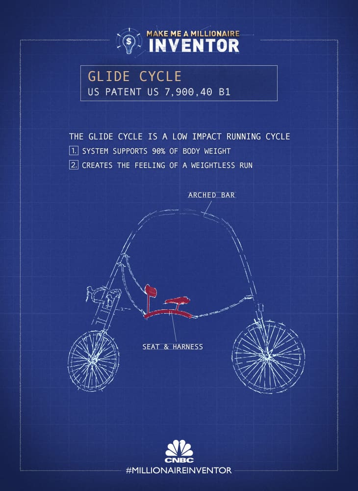 Glide Cycle blueprint