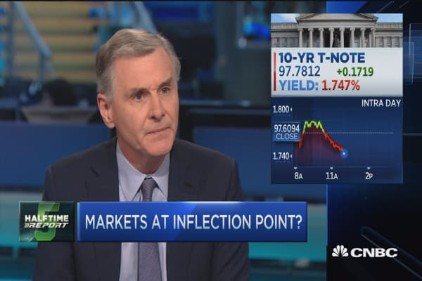 Two billionaire investors on whether markets face inflection point