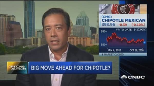 Options Action: Big move ahead for Chipotle?