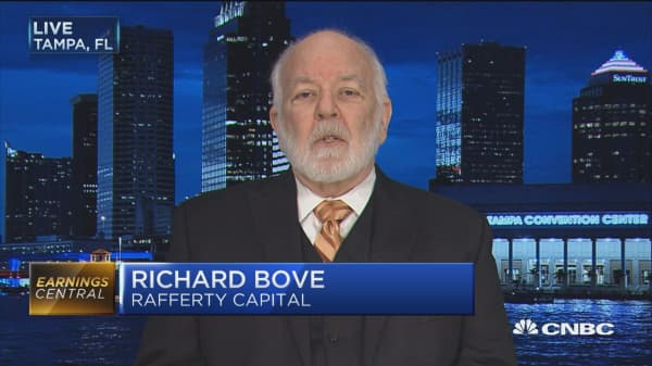 Bove: Banks forced to 'siphon' money into gov't coffers