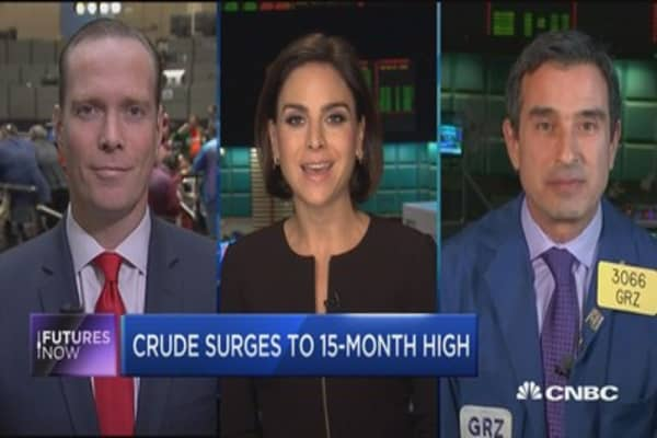 Crude surges to 15-month high
