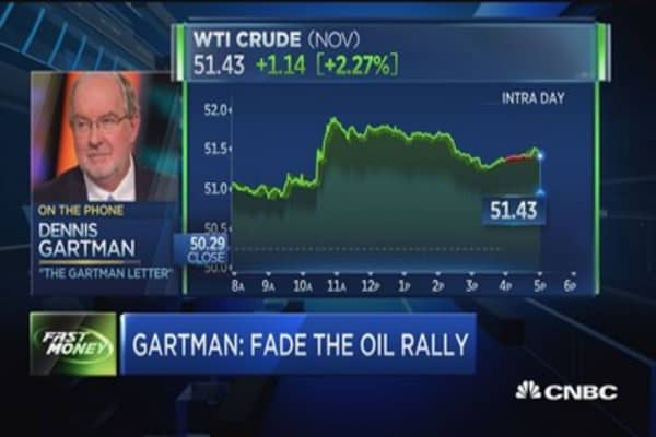 Gartman: Fade the oil rally