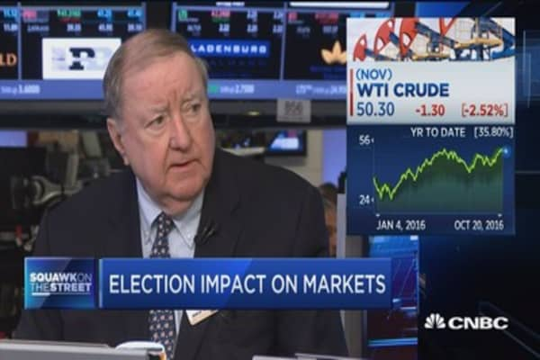 Cashin: We have some very strange things going on here