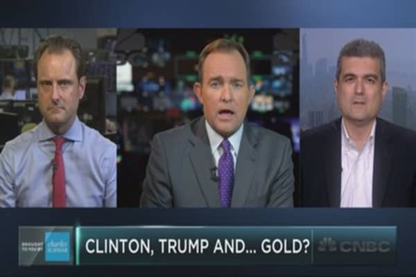 How the election is impacting gold