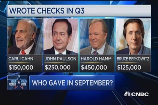 Politics: Who gave in September?