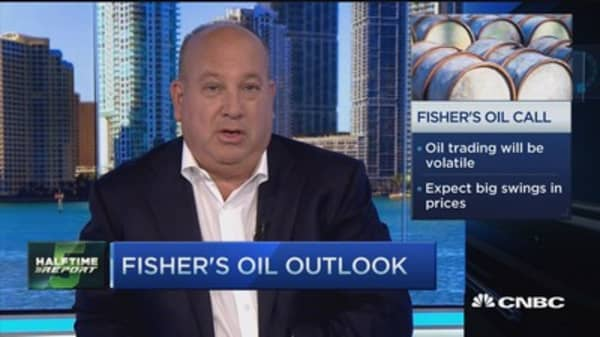 Fisher: Every oil dip has to be bought