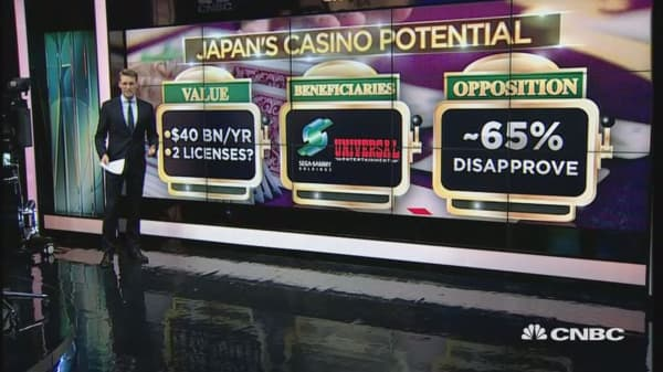 Casino resorts might be on the cards in Japan