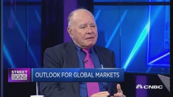 Commodity prices will strengthen: Marc Faber