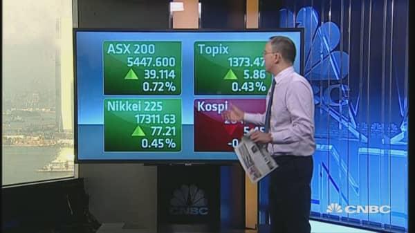 Asia markets open mixed