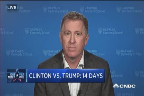Clinton vs. Trump: 14 days