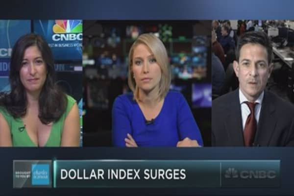 Strong dollar the biggest threat to stocks?