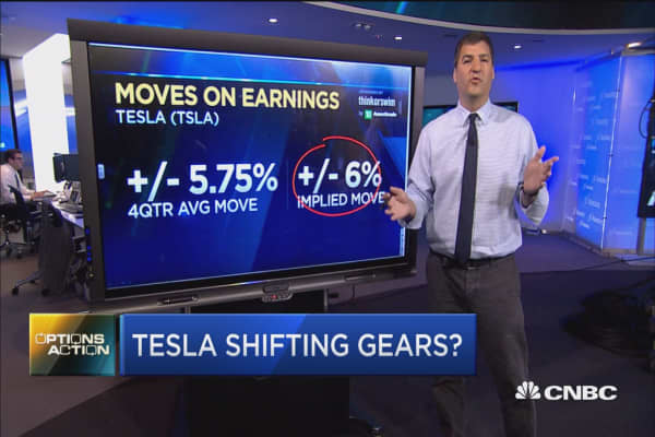 Options Action: Tesla shifting gears?