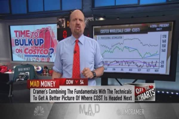 Legendary technician tells Cramer why Costco is on the verge of a significant rally