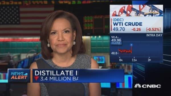 Crude oil inventories down 553K barrels