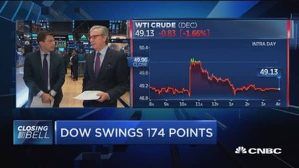 Pisani: We need firmer oil prices