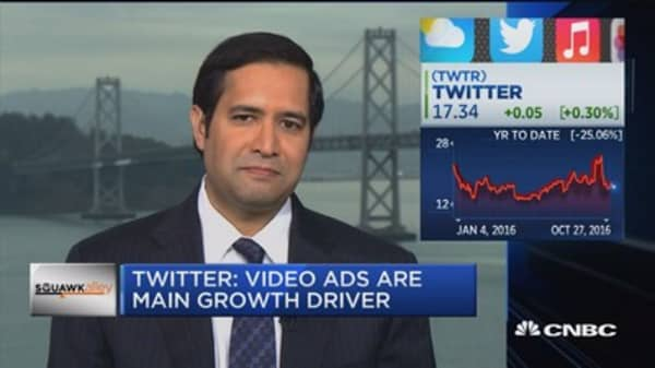 Twitter is trying a lot of different things: Analyst