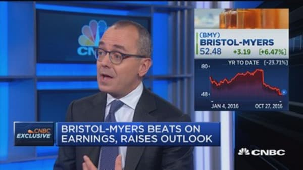 Bristol-Myers CEO: Confident about promise of our portfolio & pipeline
