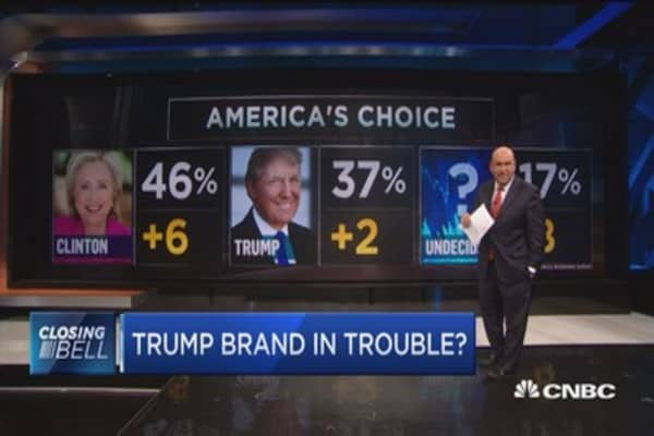 CNBC poll: Trump's brand less favorable since campaign start
