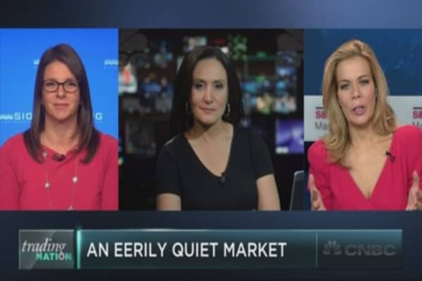 What an unusually quiet market means for stocks