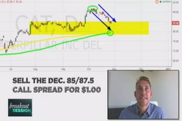 Trader bets on Caterpillar heading lower