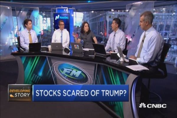 Stocks scared of Trump?