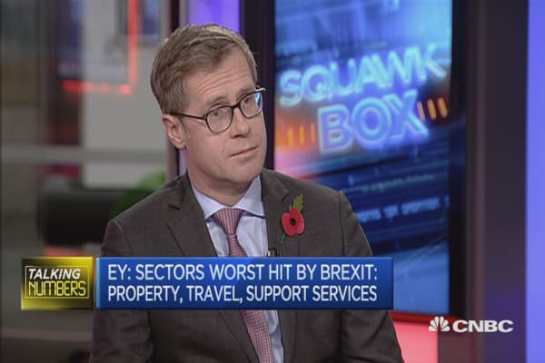 Growing uncertainty post Brexit weighs on UK corporates