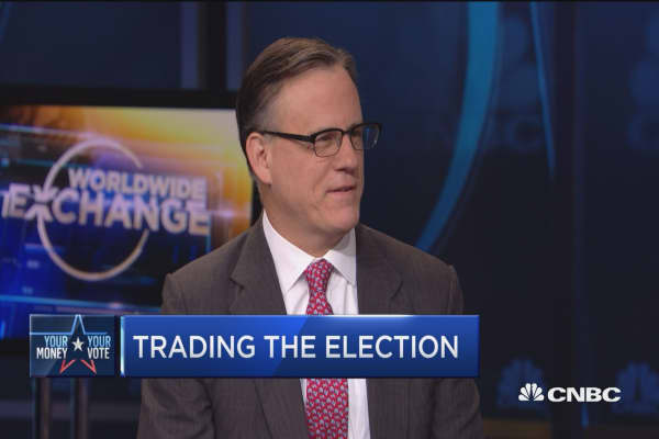 A Trump victory could have impact on Treasury yields: Purves