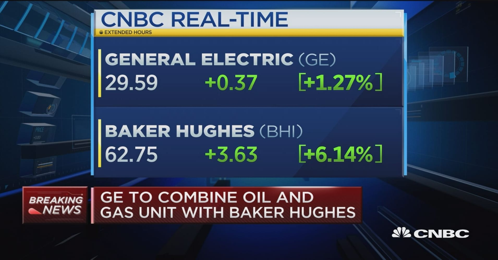 ge to combine oil and gas unit with baker hughes - General Electric