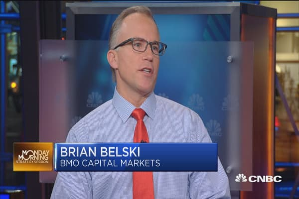 We'll see some buying exhaustion before year-end: Belski