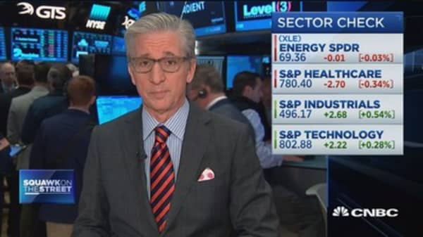 Pisani: Disappointing last trading day of October
