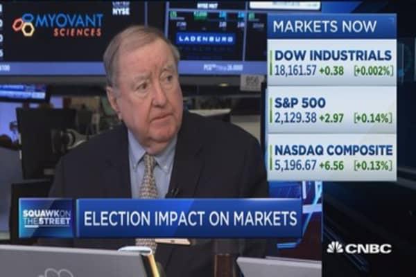 Cashin: Election impact on markets
