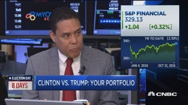 Don't let election scare your portfolio: Analyst