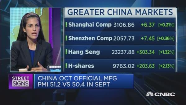 China 'hard landing' less likely: Economist
