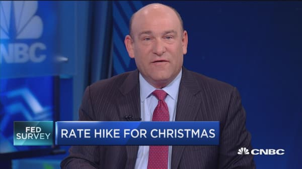 CNBC survey: 86% expect December rate hike