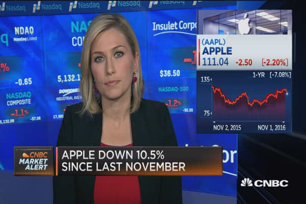 Apple leads Nasdaq lower