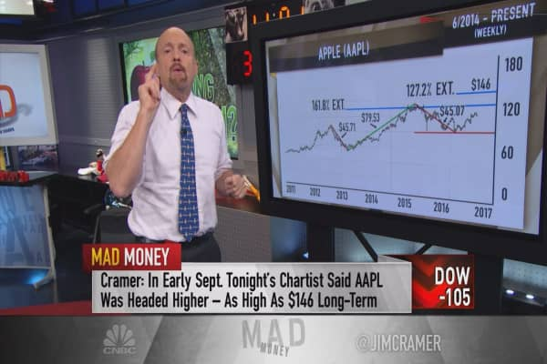 Cramer: Apple's charts give shareholders a read on its trajectory