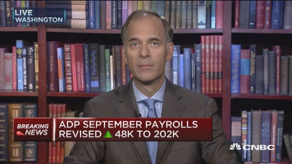 ADP October payrolls up 147,000
