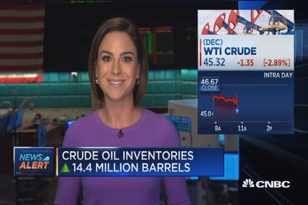 Crude oil inventories up 14.4M barrels